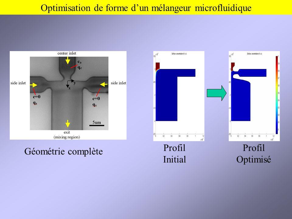 Optimisation de forme dun mélangeur microfluidique Profil Initial Profil Optimisé Géométrie complète