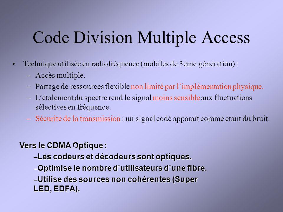 Le CDMA : principe général Chaque symbole « 1 » ou « 0 » est codé en une séquence de « chips » (CDMA Temporel) ou en un spectre (CDMA en longueur donde).