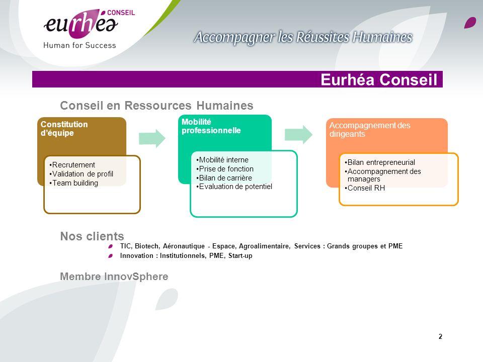 2 Eurhéa Conseil Conseil en Ressources Humaines Nos clients TIC, Biotech, Aéronautique - Espace, Agroalimentaire, Services : Grands groupes et PME Inn