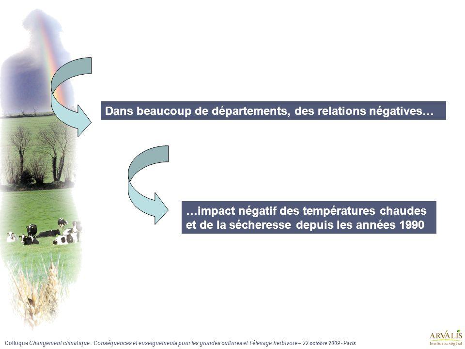 Colloque Changement climatique : Conséquences et enseignements pour les grandes cultures et lélevage herbivore – 22 octobre 2009 - Paris Dans beaucoup de départements, des relations négatives… …impact négatif des températures chaudes et de la sécheresse depuis les années 1990