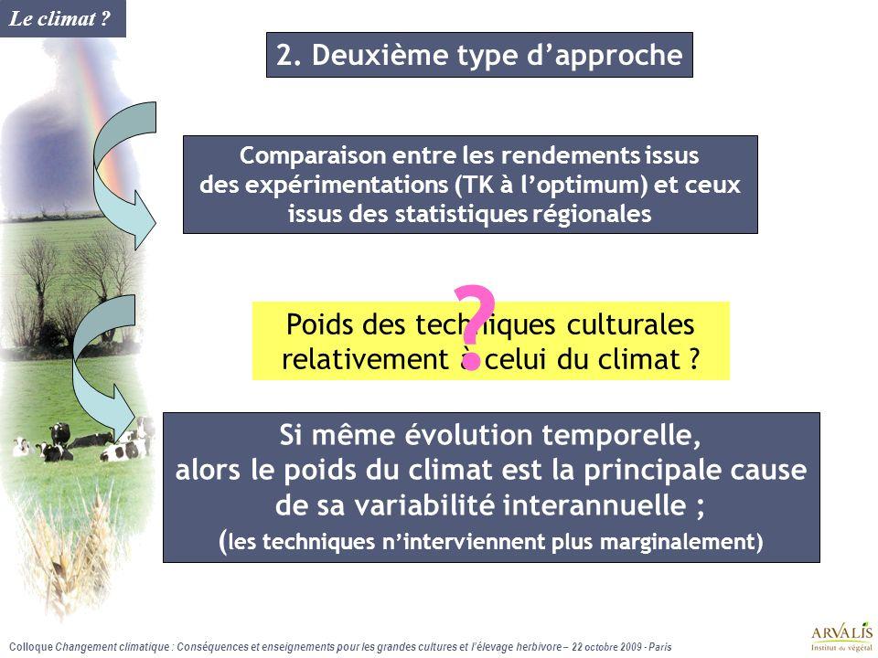 Colloque Changement climatique : Conséquences et enseignements pour les grandes cultures et lélevage herbivore – 22 octobre 2009 - Paris Région CHAMPAGNE Région BOURGOGNE daprès Gérard BRIFFAUX