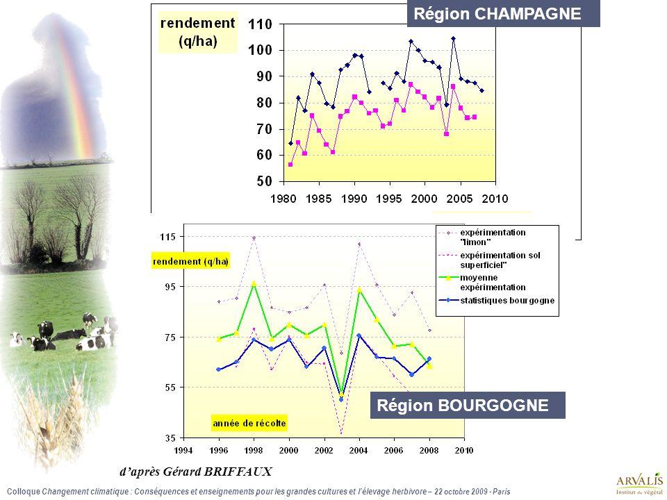 Colloque Changement climatique : Conséquences et enseignements pour les grandes cultures et lélevage herbivore – 22 octobre 2009 - Paris BRETAGNE PACA