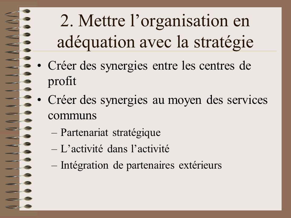 2. Mettre lorganisation en adéquation avec la stratégie Créer des synergies entre les centres de profit Créer des synergies au moyen des services comm