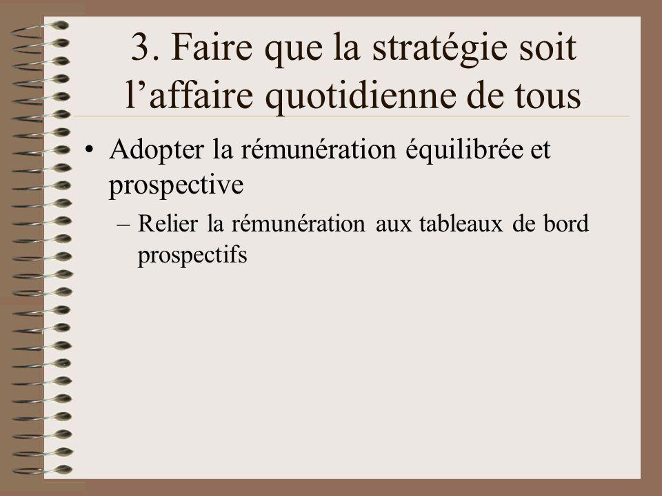 3. Faire que la stratégie soit laffaire quotidienne de tous Adopter la rémunération équilibrée et prospective –Relier la rémunération aux tableaux de