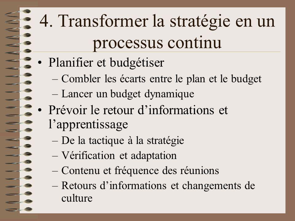 4. Transformer la stratégie en un processus continu Planifier et budgétiser –Combler les écarts entre le plan et le budget –Lancer un budget dynamique