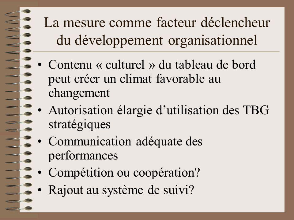 La mesure comme facteur déclencheur du développement organisationnel Contenu « culturel » du tableau de bord peut créer un climat favorable au changem