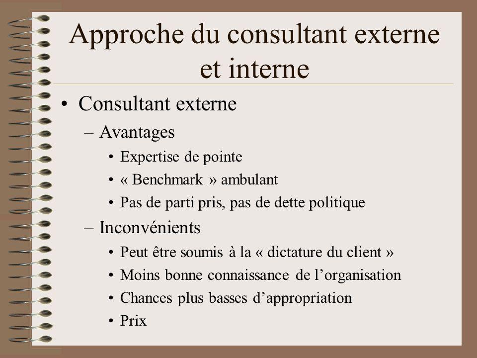 Approche du consultant externe et interne Consultant externe –Avantages Expertise de pointe « Benchmark » ambulant Pas de parti pris, pas de dette pol