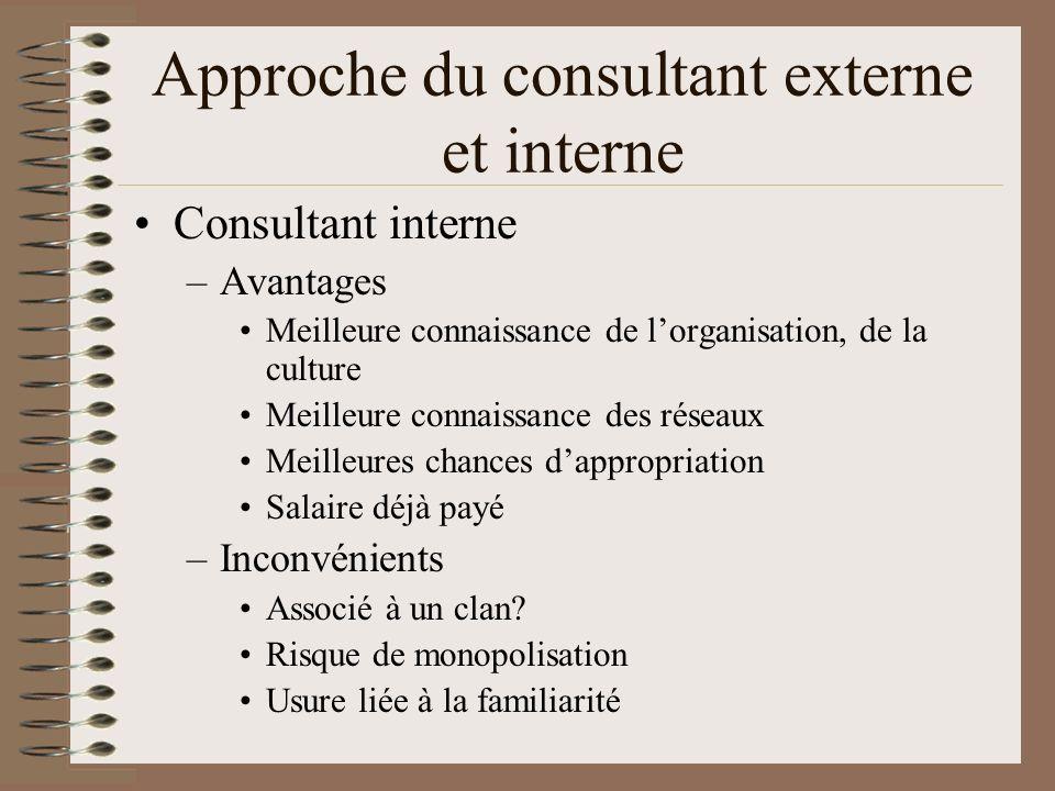 Approche du consultant externe et interne Consultant interne –Avantages Meilleure connaissance de lorganisation, de la culture Meilleure connaissance