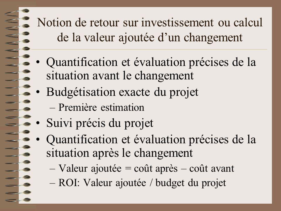 Notion de retour sur investissement ou calcul de la valeur ajoutée dun changement Quantification et évaluation précises de la situation avant le chang