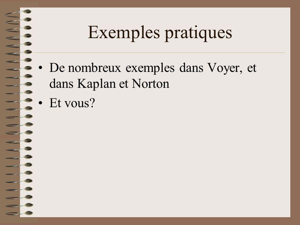Exemples pratiques De nombreux exemples dans Voyer, et dans Kaplan et Norton Et vous?