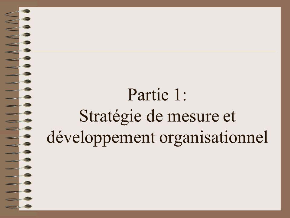 Partie 1: Stratégie de mesure et développement organisationnel