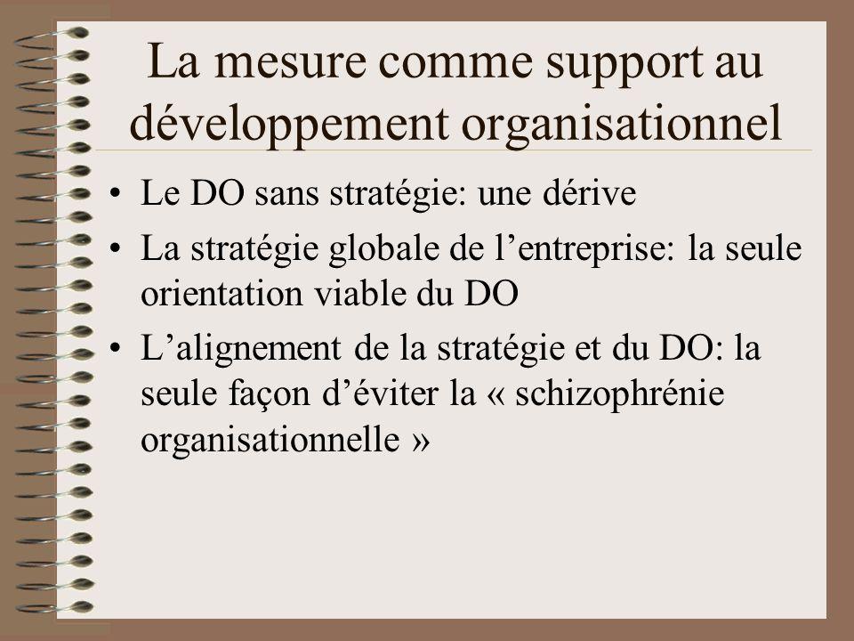 La mesure comme support au développement organisationnel Le DO sans stratégie: une dérive La stratégie globale de lentreprise: la seule orientation vi