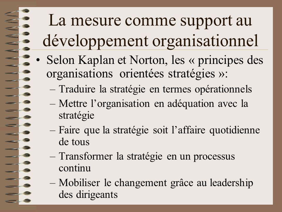 La mesure comme support au développement organisationnel Selon Kaplan et Norton, les « principes des organisations orientées stratégies »: –Traduire l