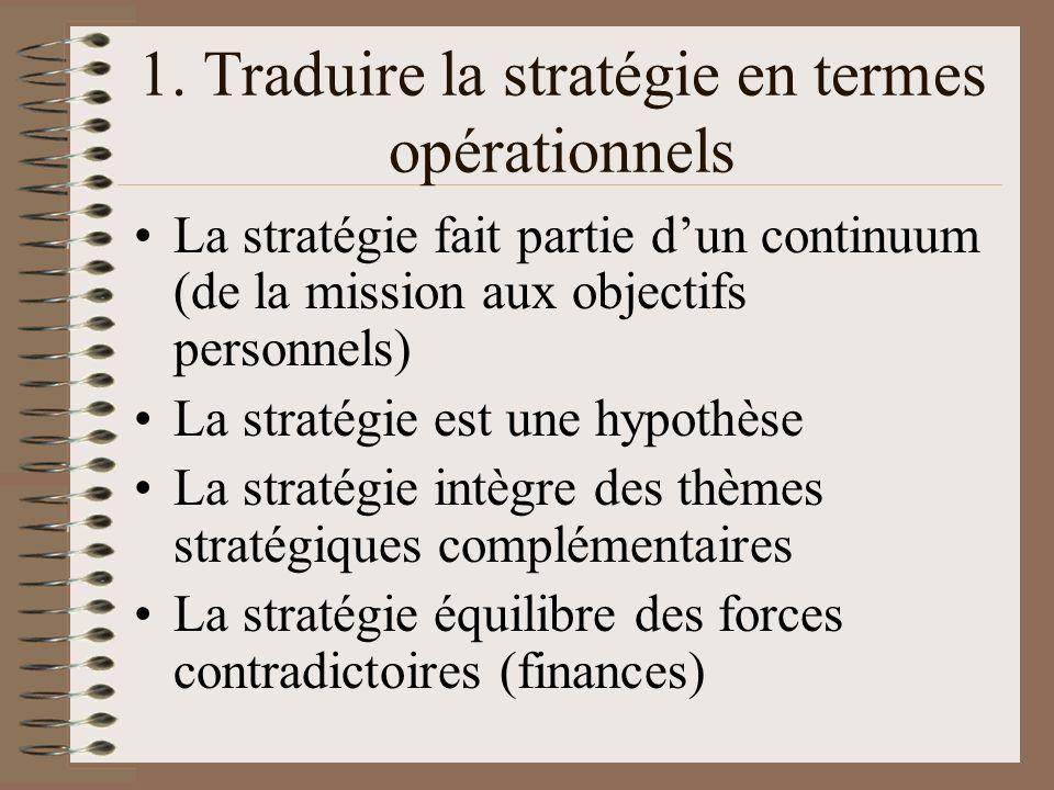 1. Traduire la stratégie en termes opérationnels La stratégie fait partie dun continuum (de la mission aux objectifs personnels) La stratégie est une
