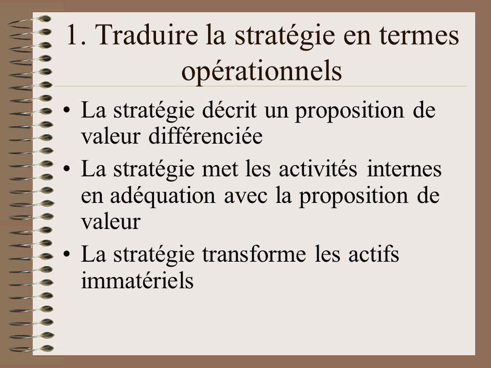 1. Traduire la stratégie en termes opérationnels La stratégie décrit un proposition de valeur différenciée La stratégie met les activités internes en