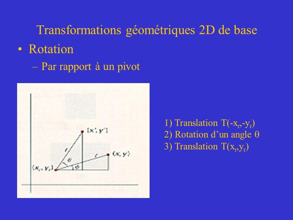 Transformations géométriques 2D de base Rotation –Par rapport à un pivot 1) Translation T(-x r,-y r ) 2) Rotation dun angle 3) Translation T(x r,y r )