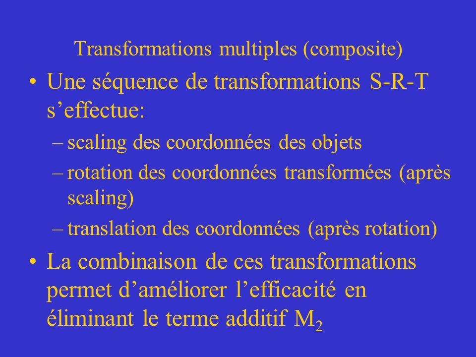 Transformations multiples (composite) Une séquence de transformations S-R-T seffectue: –scaling des coordonnées des objets –rotation des coordonnées transformées (après scaling) –translation des coordonnées (après rotation) La combinaison de ces transformations permet daméliorer lefficacité en éliminant le terme additif M 2