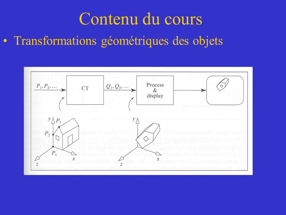 Contenu du cours Transformations géométriques des objets