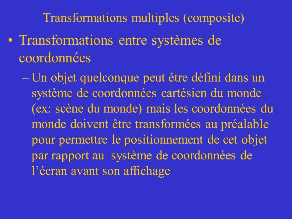 Transformations multiples (composite) Transformations entre systèmes de coordonnées –Un objet quelconque peut être défini dans un système de coordonnées cartésien du monde (ex: scène du monde) mais les coordonnées du monde doivent être transformées au préalable pour permettre le positionnement de cet objet par rapport au système de coordonnées de lécran avant son affichage