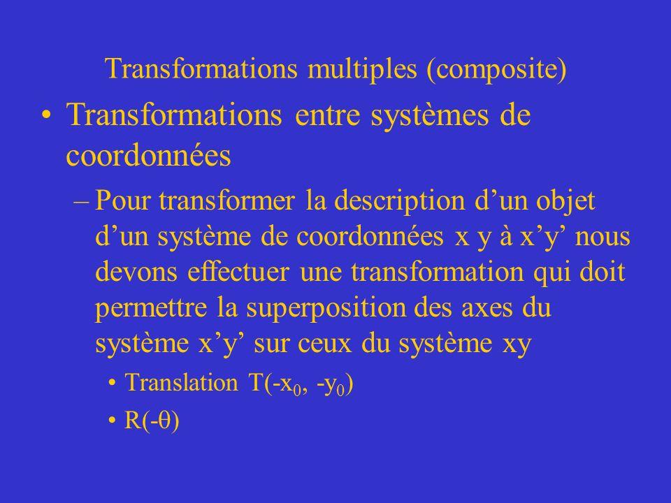 Transformations multiples (composite) Transformations entre systèmes de coordonnées –Pour transformer la description dun objet dun système de coordonnées x y à xy nous devons effectuer une transformation qui doit permettre la superposition des axes du système xy sur ceux du système xy Translation T(-x 0, -y 0 ) R(- )