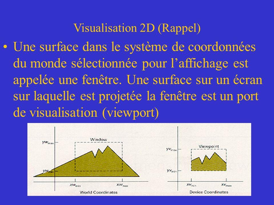 Visualisation 2D (Rappel) Une surface dans le système de coordonnées du monde sélectionnée pour laffichage est appelée une fenêtre. Une surface sur un