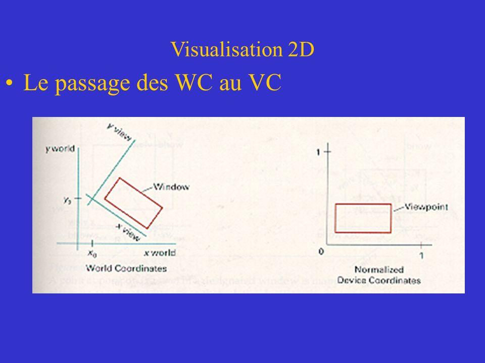 Visualisation 2D Le passage des WC au VC