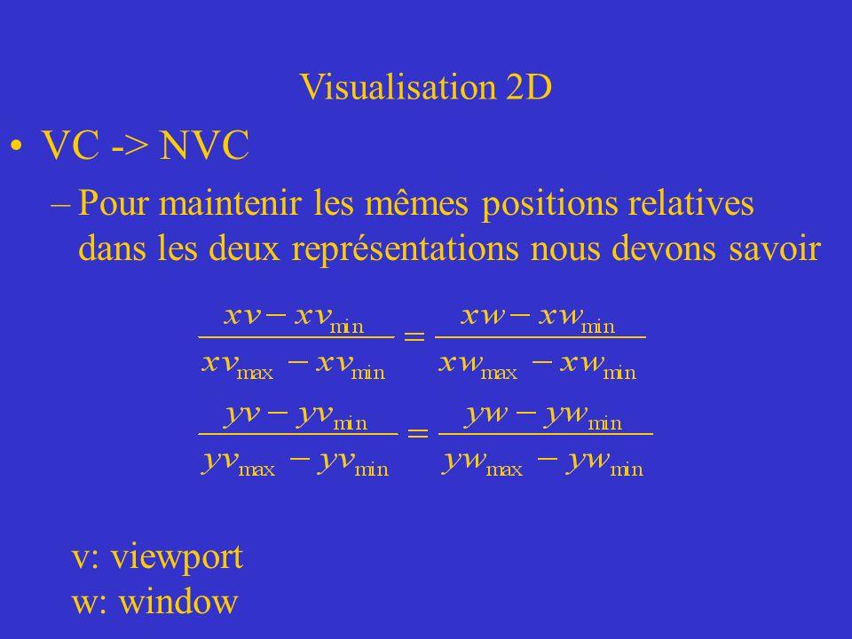 Visualisation 2D VC -> NVC –Pour maintenir les mêmes positions relatives dans les deux représentations nous devons savoir v: viewport w: window