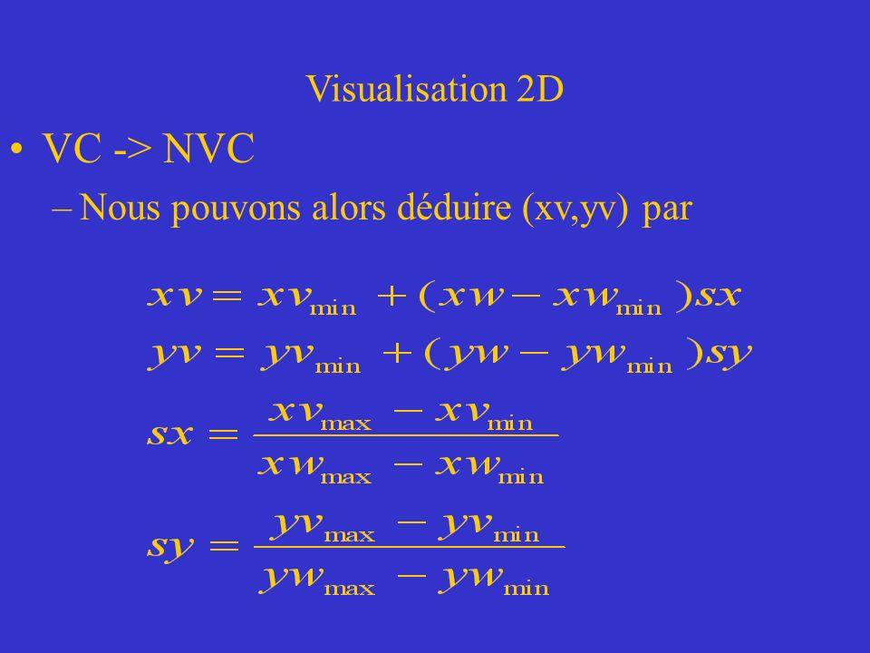 Visualisation 2D VC -> NVC –Nous pouvons alors déduire (xv,yv) par