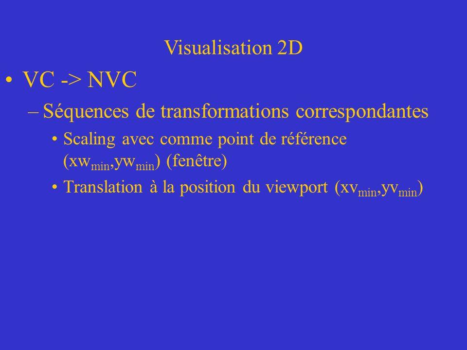 Visualisation 2D VC -> NVC –Séquences de transformations correspondantes Scaling avec comme point de référence (xw min,yw min ) (fenêtre) Translation à la position du viewport (xv min,yv min )