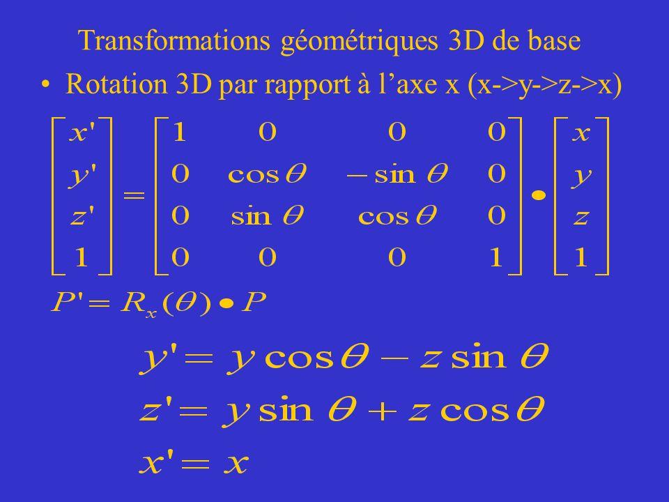 Transformations géométriques 3D de base Rotation 3D par rapport à laxe x (x->y->z->x)