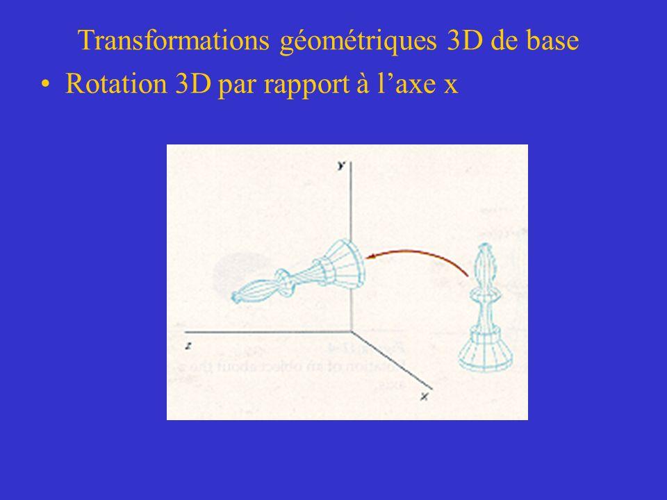 Transformations géométriques 3D de base Rotation 3D par rapport à laxe x