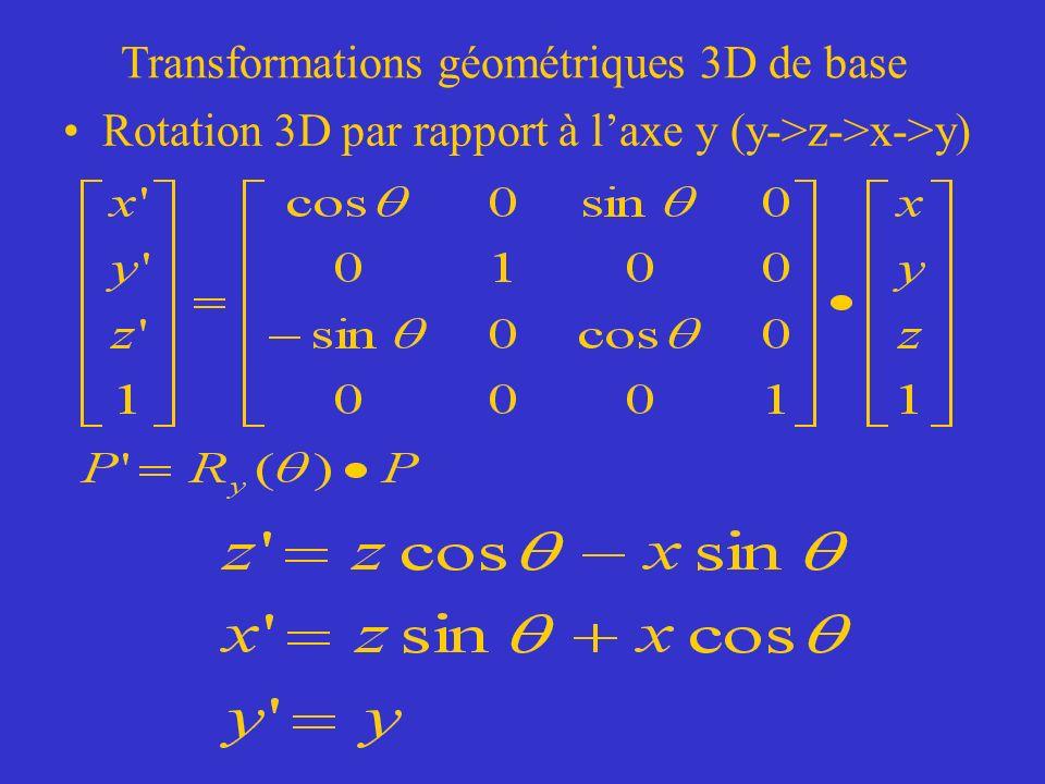 Transformations géométriques 3D de base Rotation 3D par rapport à laxe y (y->z->x->y)