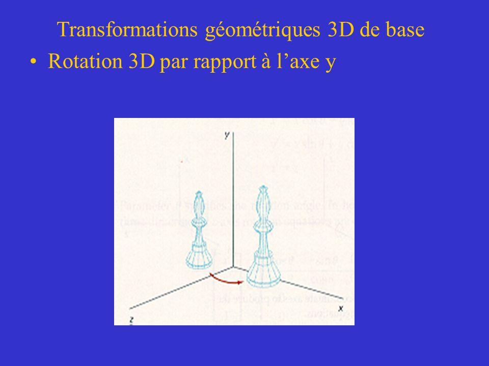 Transformations géométriques 3D de base Rotation 3D par rapport à laxe y