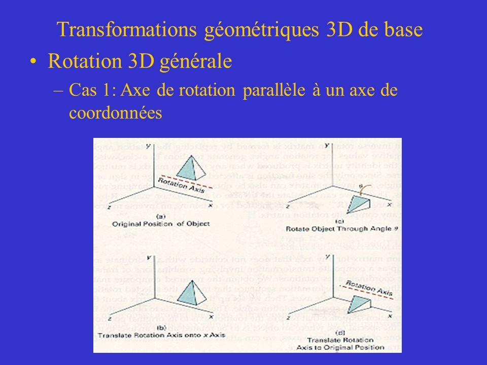 Transformations géométriques 3D de base Rotation 3D générale –Cas 1: Axe de rotation parallèle à un axe de coordonnées