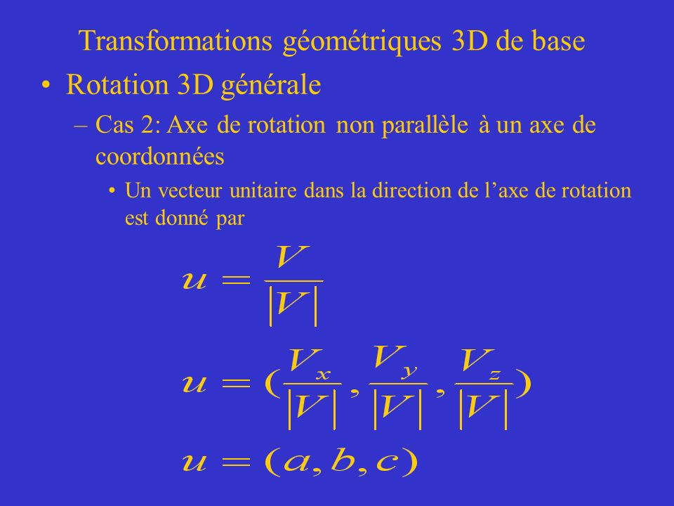Transformations géométriques 3D de base Rotation 3D générale –Cas 2: Axe de rotation non parallèle à un axe de coordonnées Un vecteur unitaire dans la direction de laxe de rotation est donné par