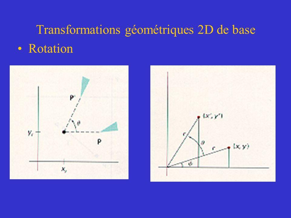 Transformations géométriques 2D de base Rotation