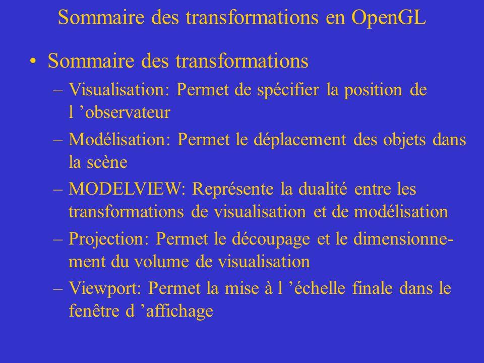 Sommaire des transformations en OpenGL Sommaire des transformations –Visualisation: Permet de spécifier la position de l observateur –Modélisation: Permet le déplacement des objets dans la scène –MODELVIEW: Représente la dualité entre les transformations de visualisation et de modélisation –Projection: Permet le découpage et le dimensionne- ment du volume de visualisation –Viewport: Permet la mise à l échelle finale dans le fenêtre d affichage