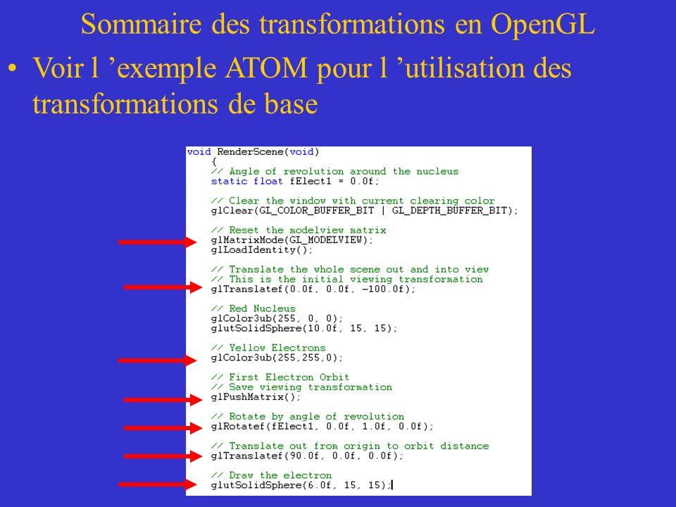 Sommaire des transformations en OpenGL Voir l exemple ATOM pour l utilisation des transformations de base
