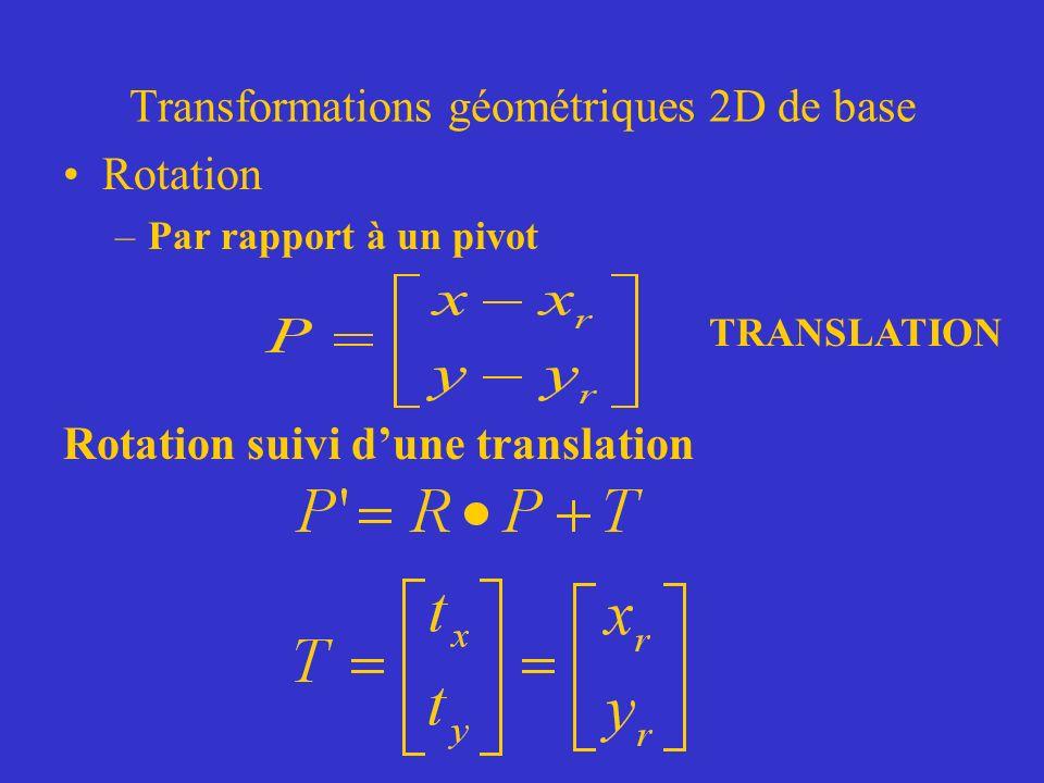 Transformations géométriques 2D de base Rotation –Par rapport à un pivot Rotation suivi dune translation TRANSLATION