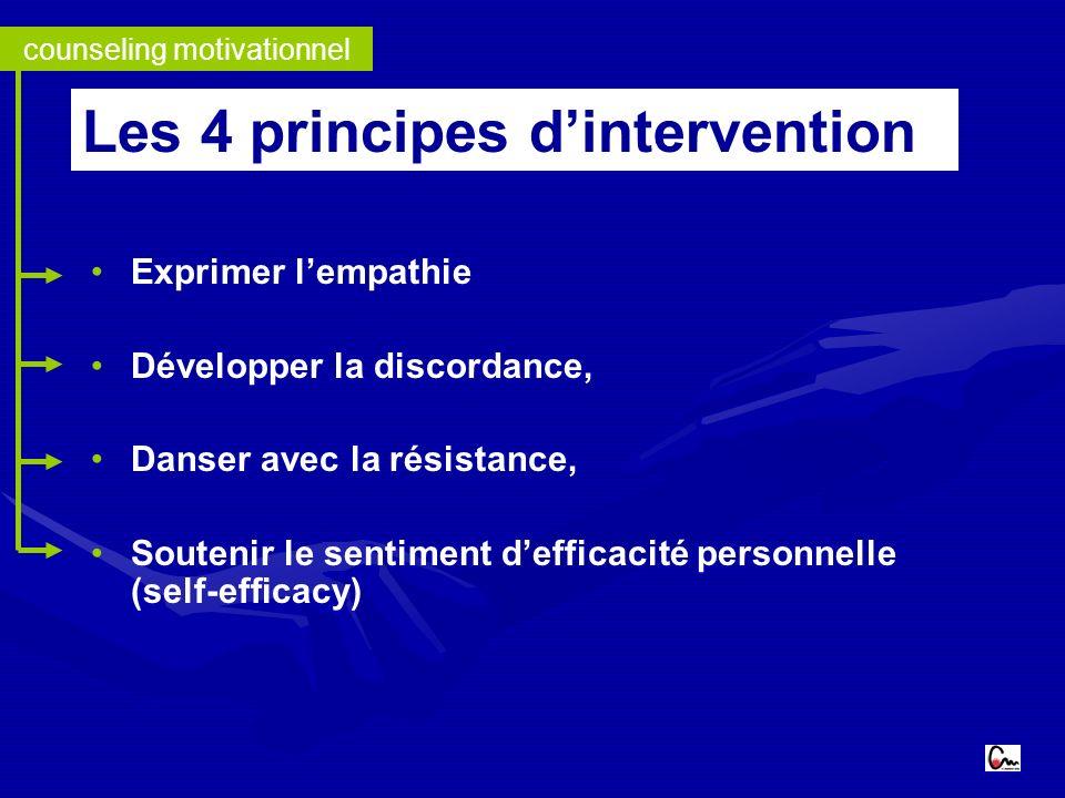 Exprimer lempathie Développer la discordance, Danser avec la résistance, Soutenir le sentiment defficacité personnelle (self-efficacy) Les 4 principes dintervention