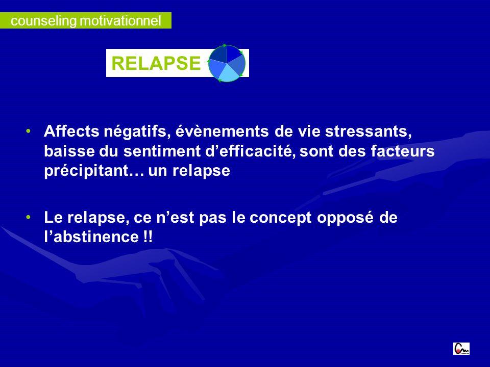Affects négatifs, évènements de vie stressants, baisse du sentiment defficacité, sont des facteurs précipitant… un relapse Le relapse, ce nest pas le concept opposé de labstinence !.