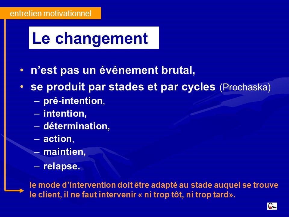 nest pas un événement brutal, se produit par stades et par cycles (Prochaska) – –pré-intention, – –intention, – –détermination, – –action, – –maintien, – –relapse.