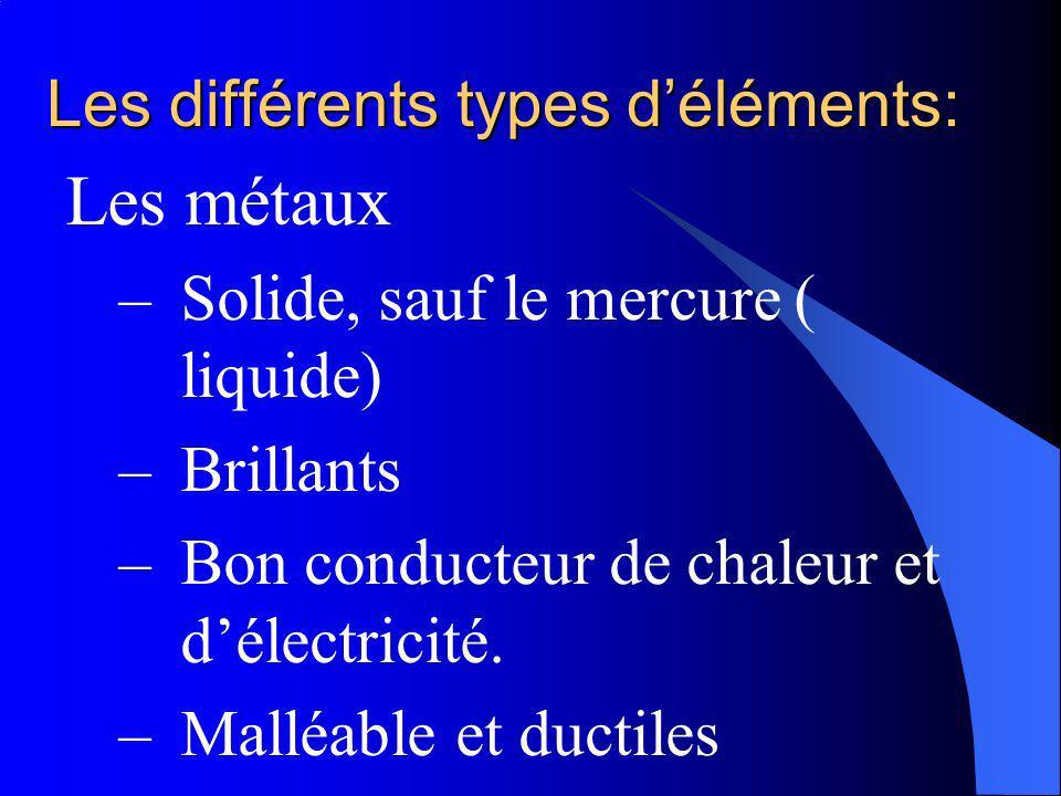 Les différents types déléments: Les métaux –Solide, sauf le mercure ( liquide) –Brillants –Bon conducteur de chaleur et délectricité.