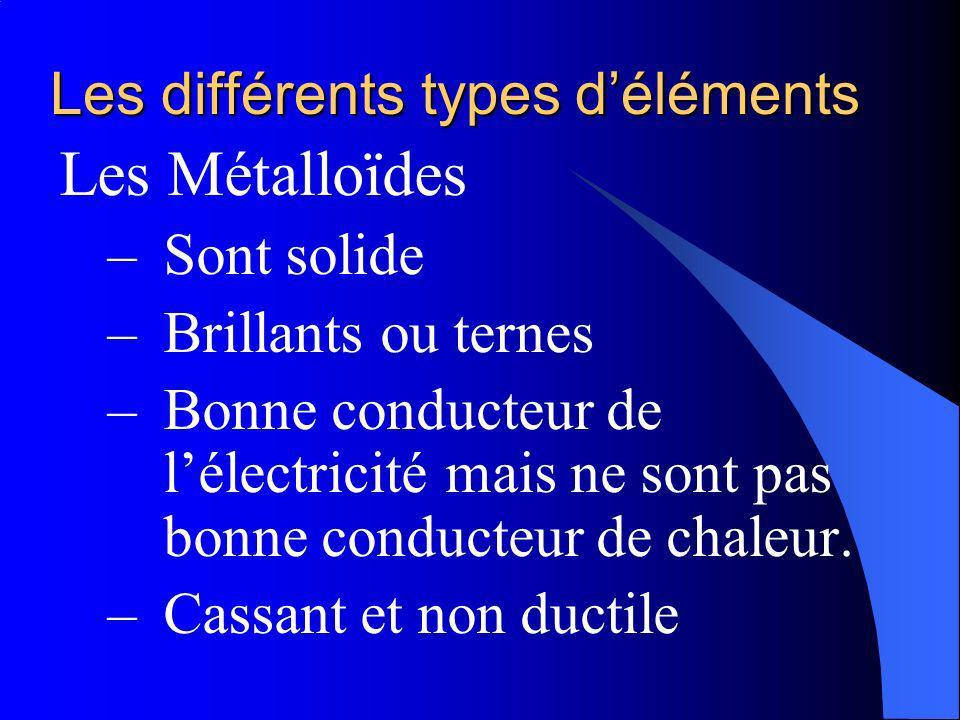 Les différents types déléments Les Métalloïdes –Sont solide –Brillants ou ternes –Bonne conducteur de lélectricité mais ne sont pas bonne conducteur de chaleur.