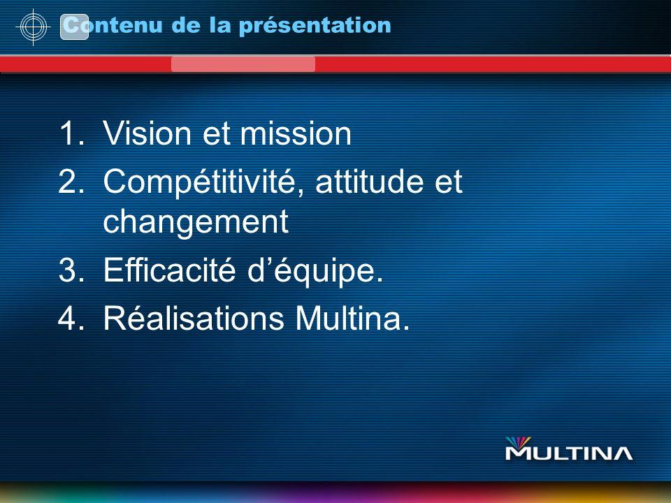 Contenu de la présentation 1.Vision et mission 2.Compétitivité, attitude et changement 3.Efficacité déquipe. 4.Réalisations Multina.