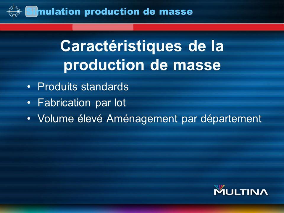 Caractéristiques de la production de masse Produits standards Fabrication par lot Volume élevé Aménagement par département Simulation production de masse