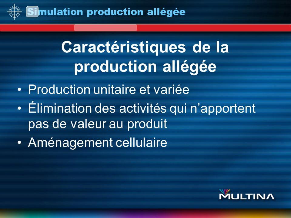 Simulation production allégée Caractéristiques de la production allégée Production unitaire et variée Élimination des activités qui napportent pas de