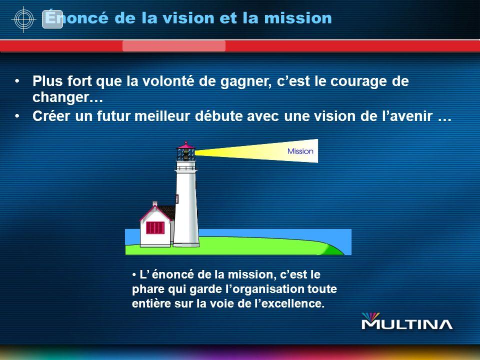 Énoncé de la vision et la mission Plus fort que la volonté de gagner, cest le courage de changer… Créer un futur meilleur débute avec une vision de la