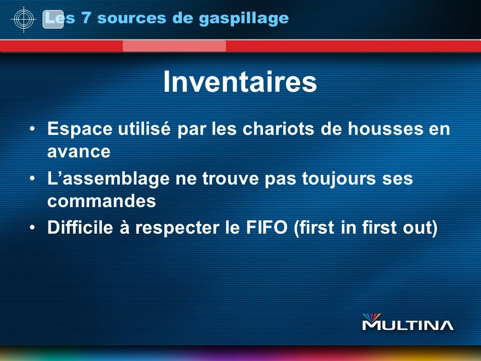 Inventaires Espace utilisé par les chariots de housses en avance Lassemblage ne trouve pas toujours ses commandes Difficile à respecter le FIFO (first in first out) Les 7 sources de gaspillage
