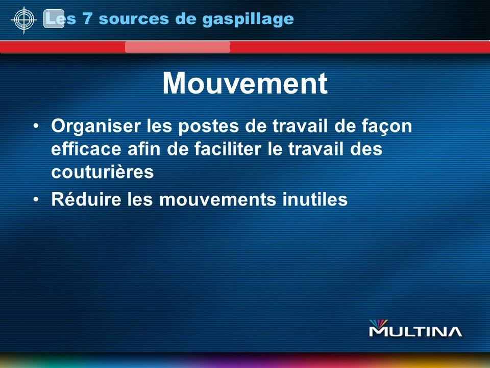 Mouvement Organiser les postes de travail de façon efficace afin de faciliter le travail des couturières Réduire les mouvements inutiles Les 7 sources de gaspillage
